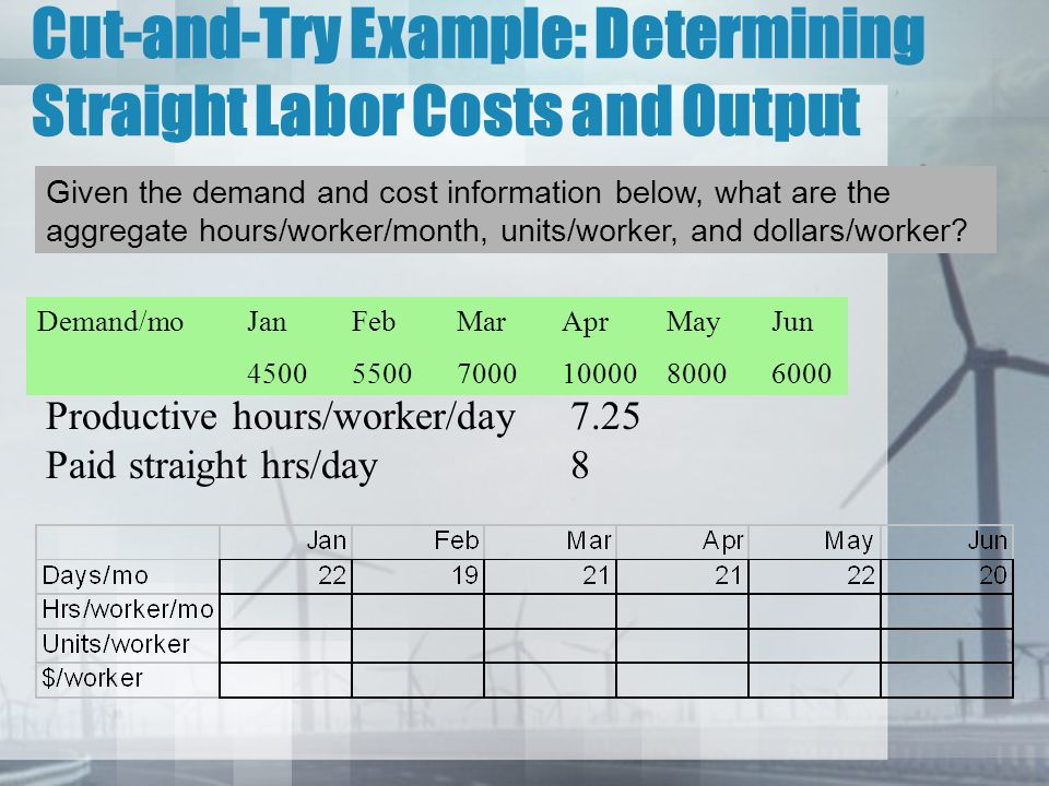 Cut-and-Try Example: Determining Straight Labor Costs and Output