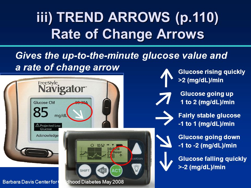 iii) TREND ARROWS (p.110) Rate of Change Arrows