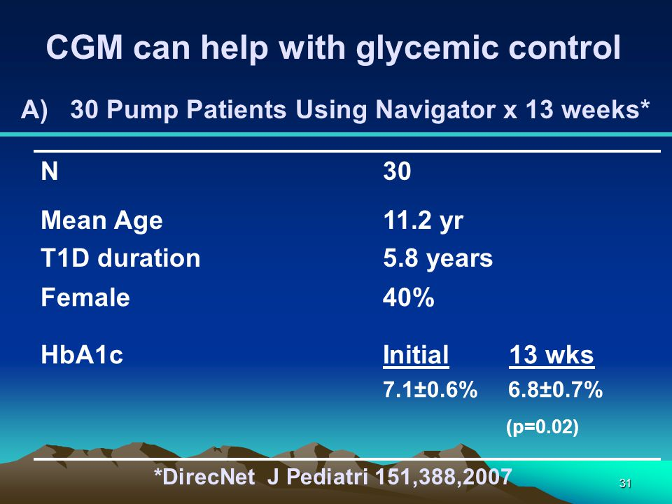 CGM can help with glycemic control