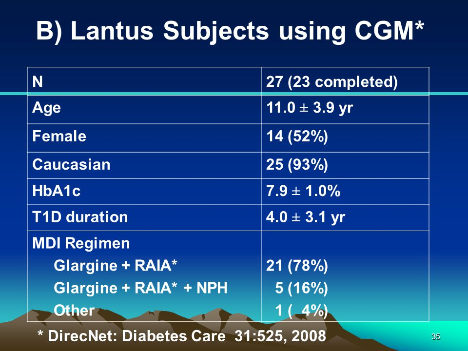 B) Lantus Subjects using CGM*