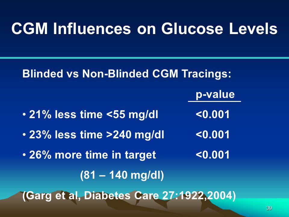 CGM Influences on Glucose Levels