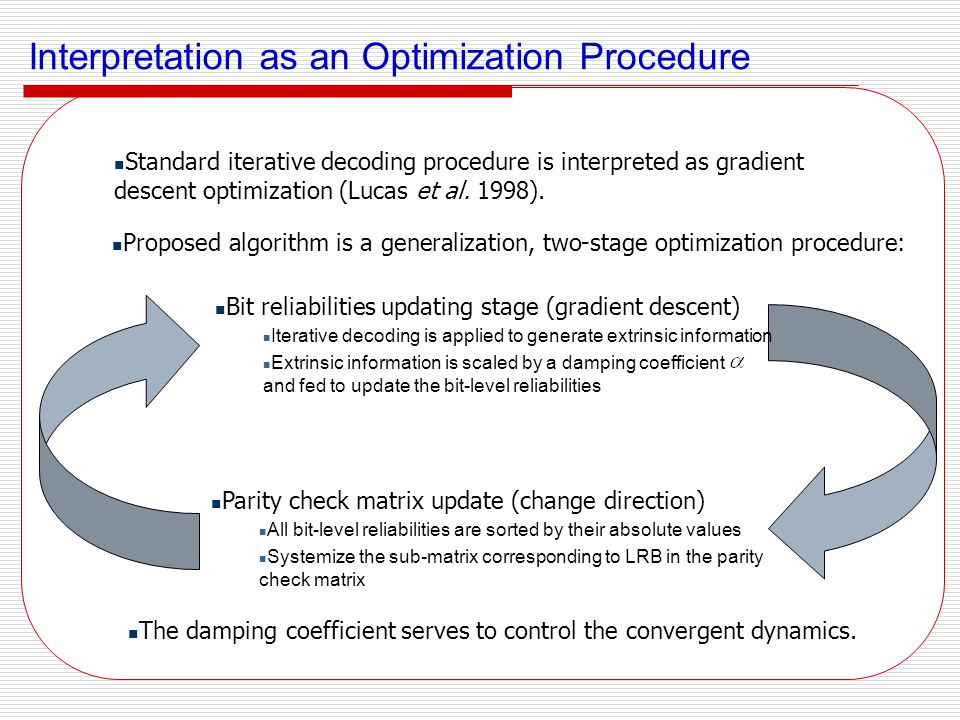Interpretation as an Optimization Procedure