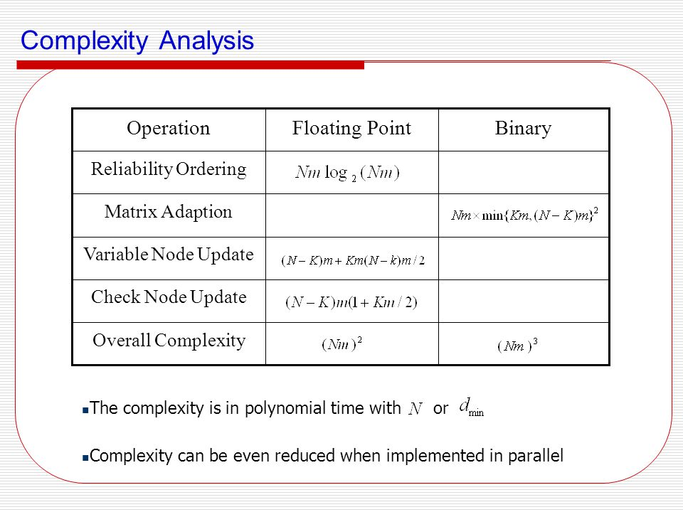 Complexity Analysis Binary Floating Point Operation