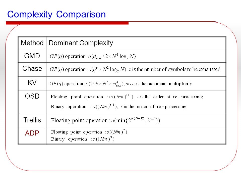 Complexity Comparison
