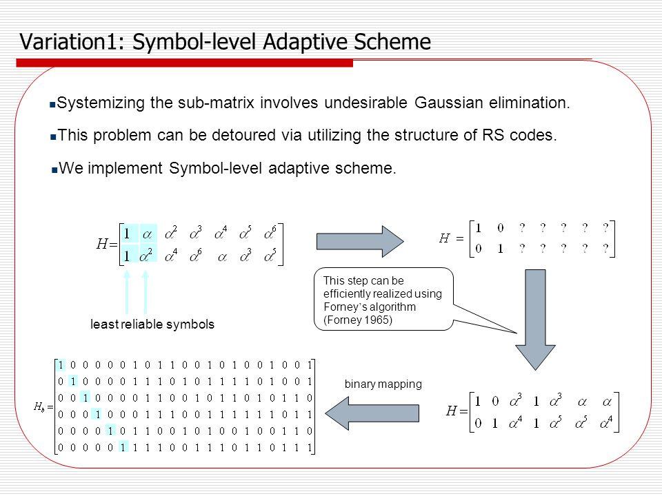 Variation1: Symbol-level Adaptive Scheme