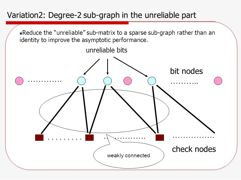 Variation2: Degree-2 sub-graph in the unreliable part