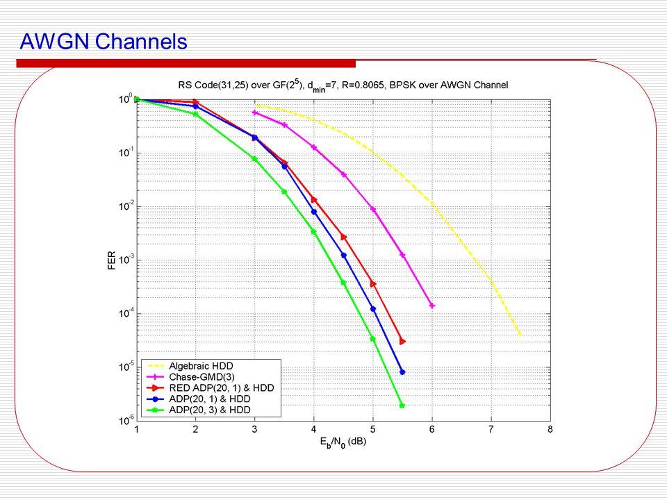 AWGN Channels