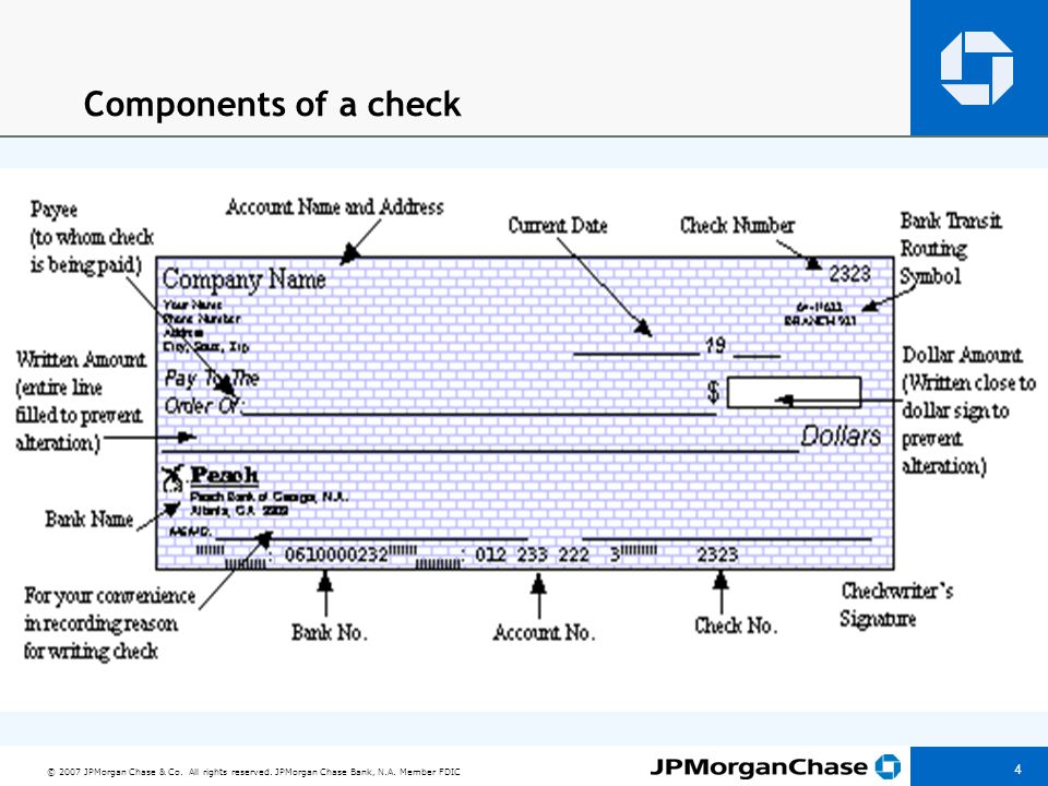 Types of check fraud Alteration Forged/Missing endorsement Counterfeit