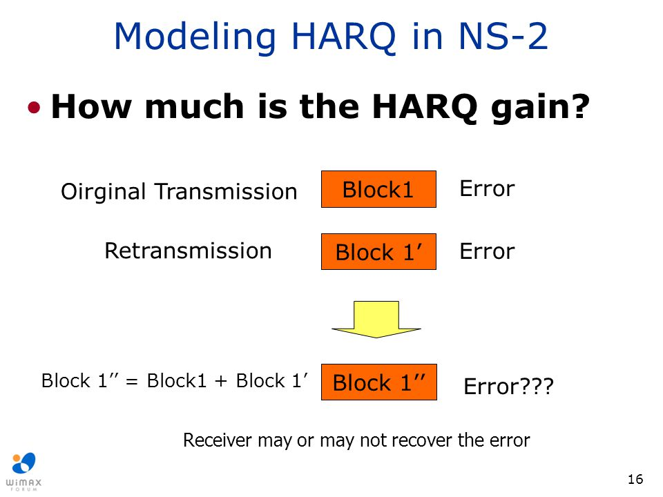 Modeling HARQ in NS-2 How much is the HARQ gain Block1 Error