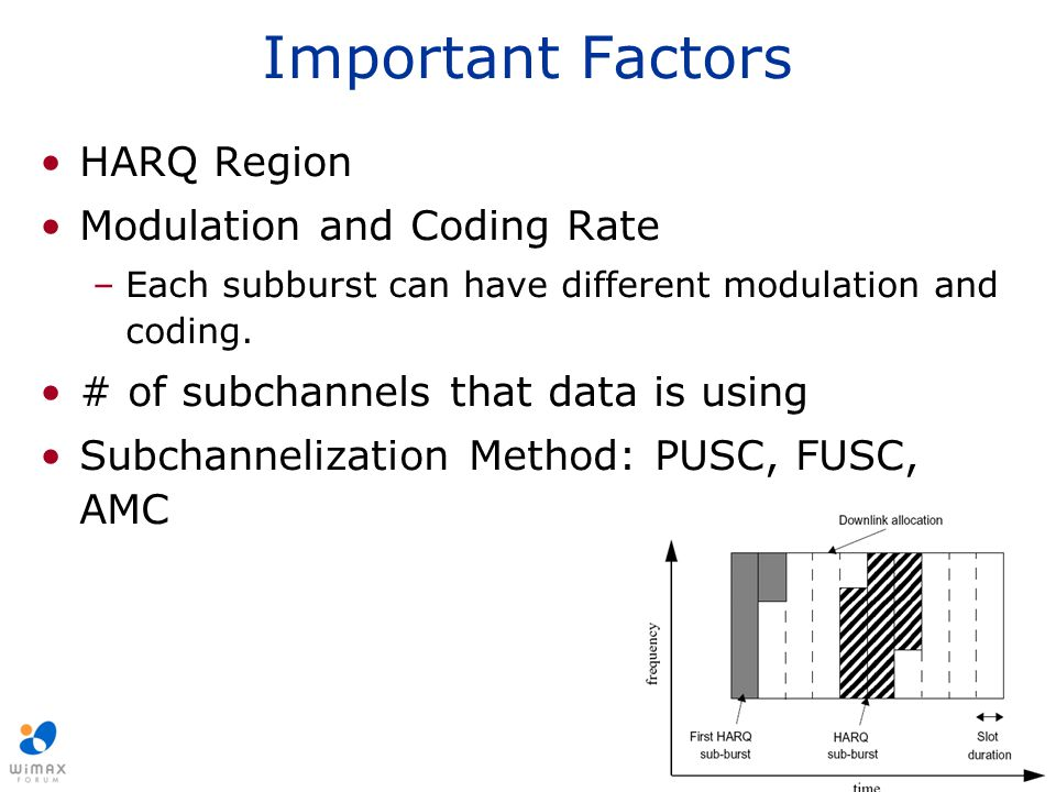 Important Factors HARQ Region Modulation and Coding Rate