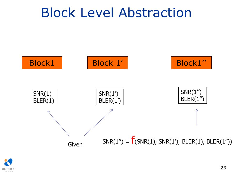 Block Level Abstraction