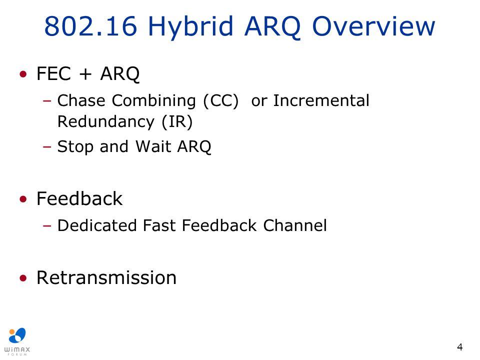 802.16 Hybrid ARQ Overview FEC + ARQ Feedback Retransmission