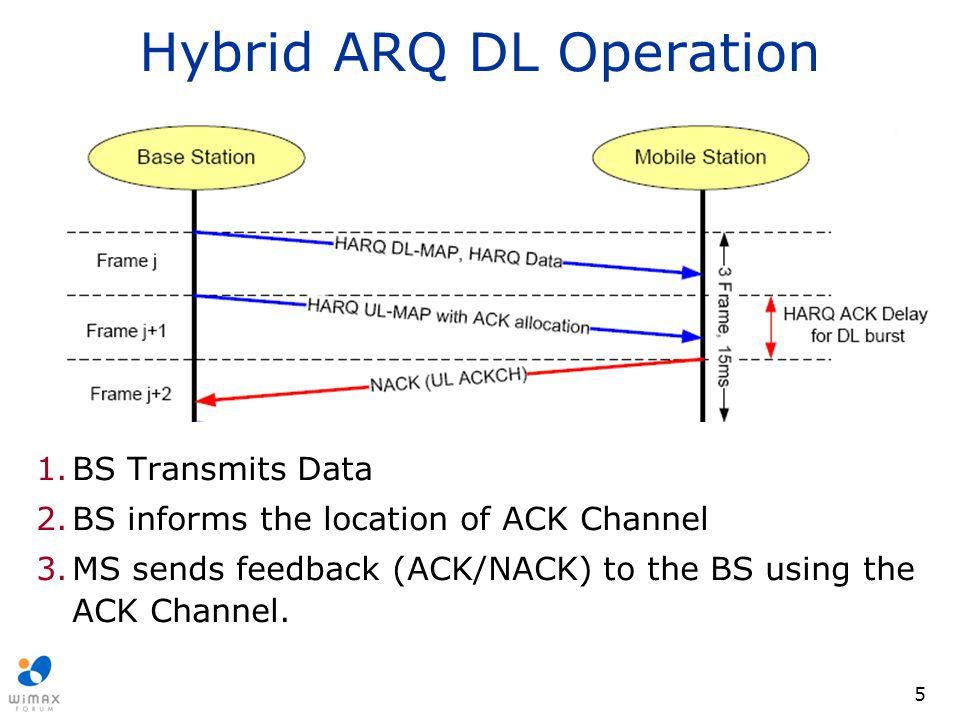 Hybrid ARQ DL Operation