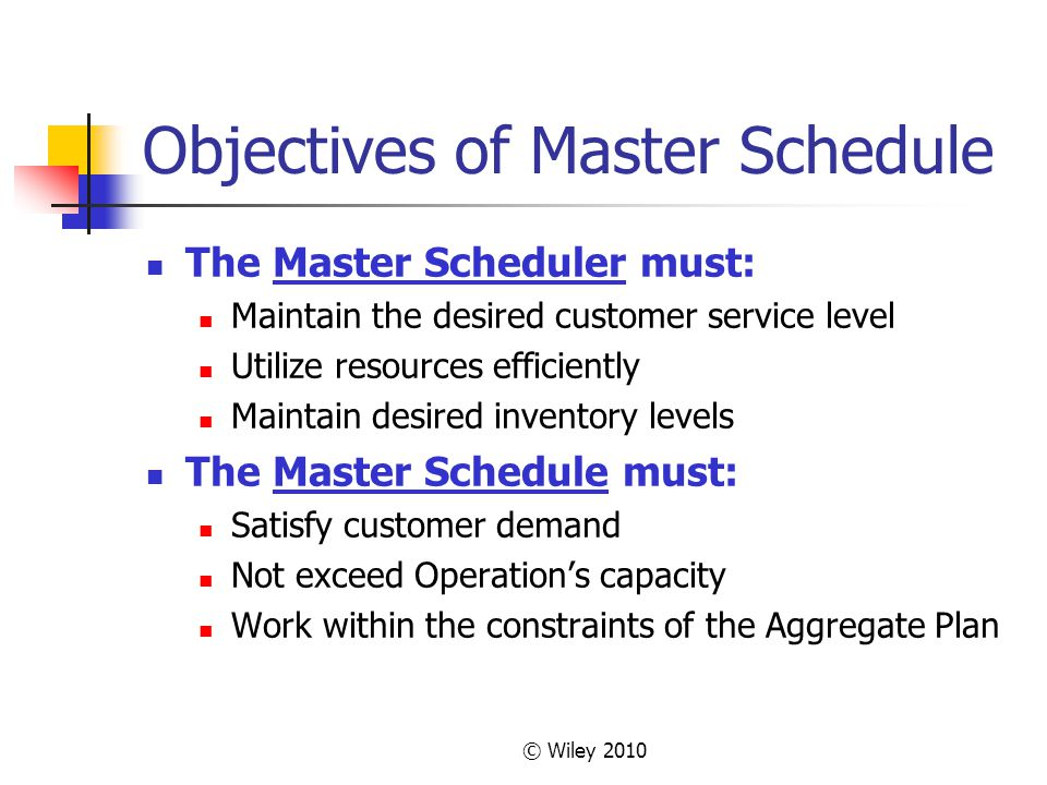 Objectives of Master Schedule