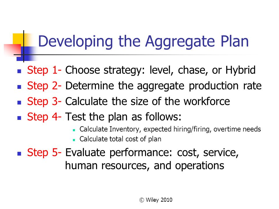 Developing the Aggregate Plan