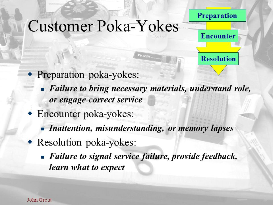 Customer Poka-Yokes Preparation poka-yokes: Encounter poka-yokes: