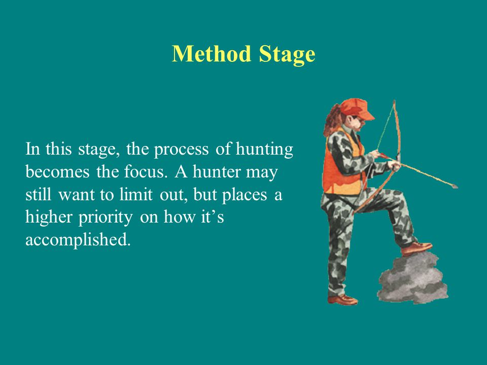 Method Stage