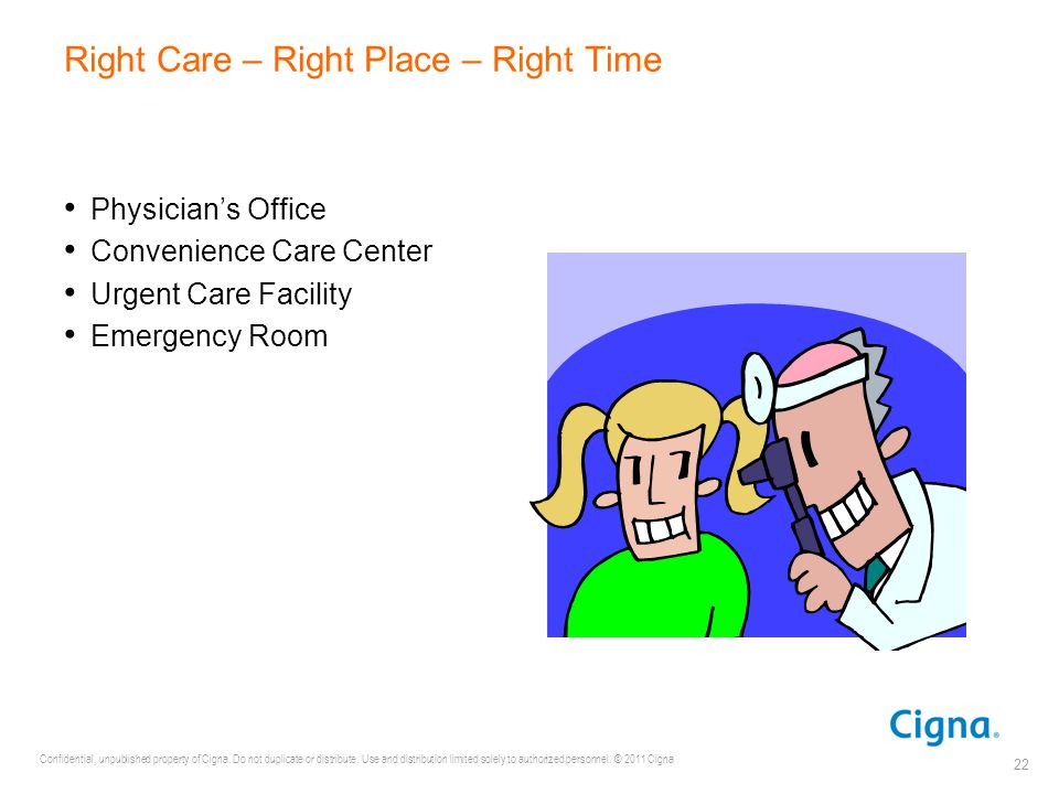 Right Care – Right Place – Right Time