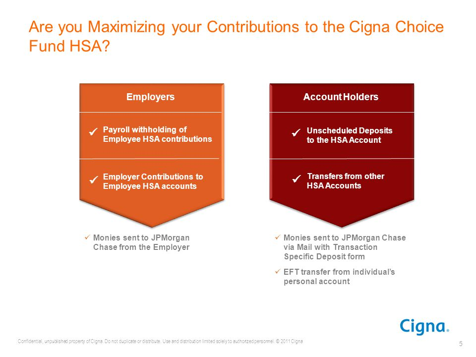 Are you Maximizing your Contributions to the Cigna Choice Fund HSA