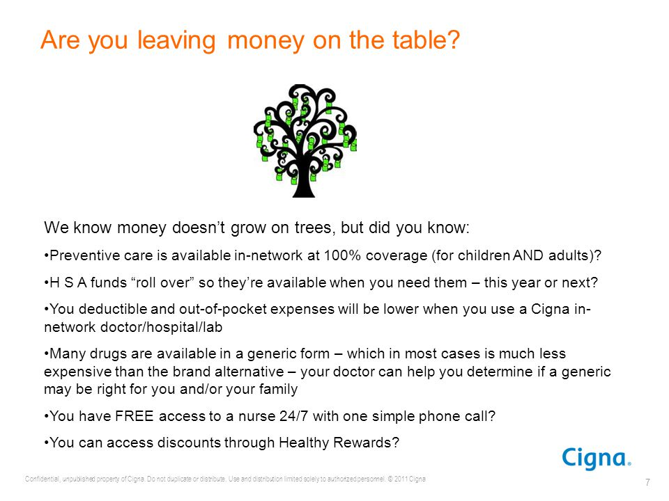 Are you leaving money on the table