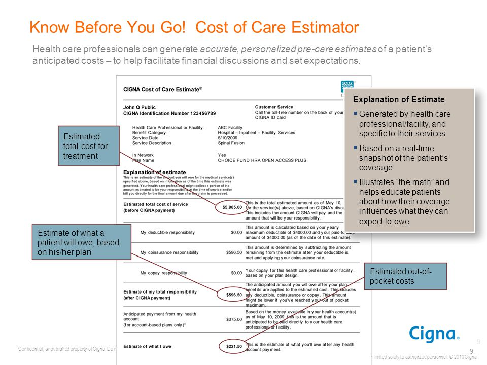 Know Before You Go! Cost of Care Estimator