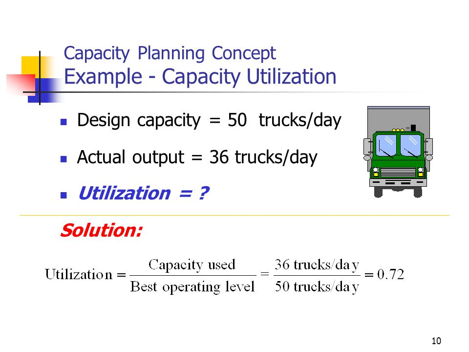 Capacity Planning Concept Example - Capacity Utilization