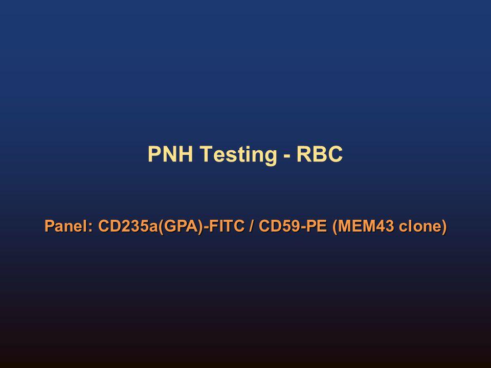 PNH Testing - RBC Panel: CD235a(GPA)-FITC / CD59-PE (MEM43 clone)