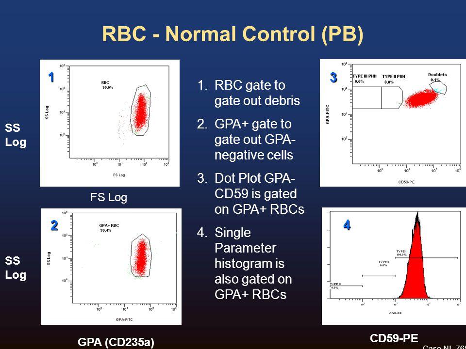 RBC - Normal Control (PB)