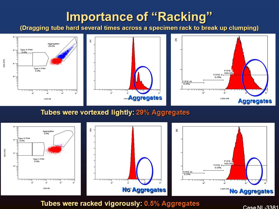 Importance of Racking (Dragging tube hard several times across a specimen rack to break up clumping)