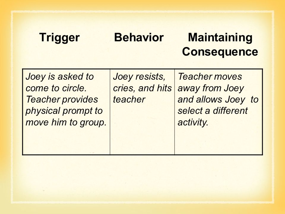 Trigger Behavior Maintaining Consequence