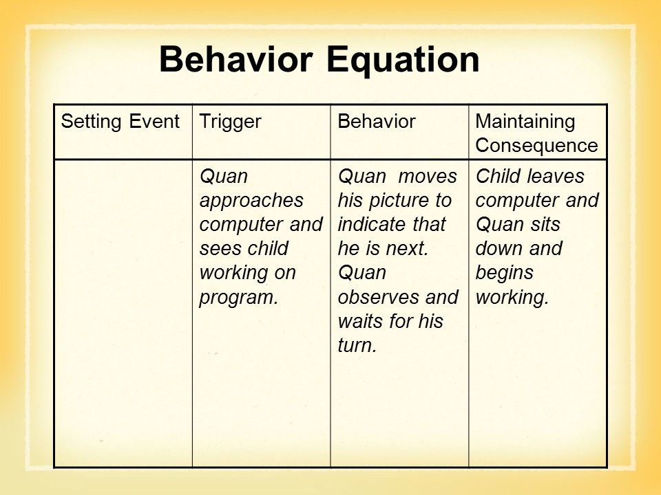 Behavior Equation Setting Event Trigger Behavior