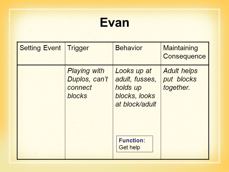 Evan Setting Event Trigger Behavior Maintaining Consequence