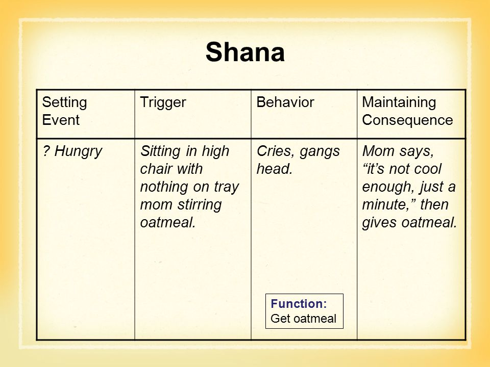 Shana Setting Event Trigger Behavior Maintaining Consequence Hungry