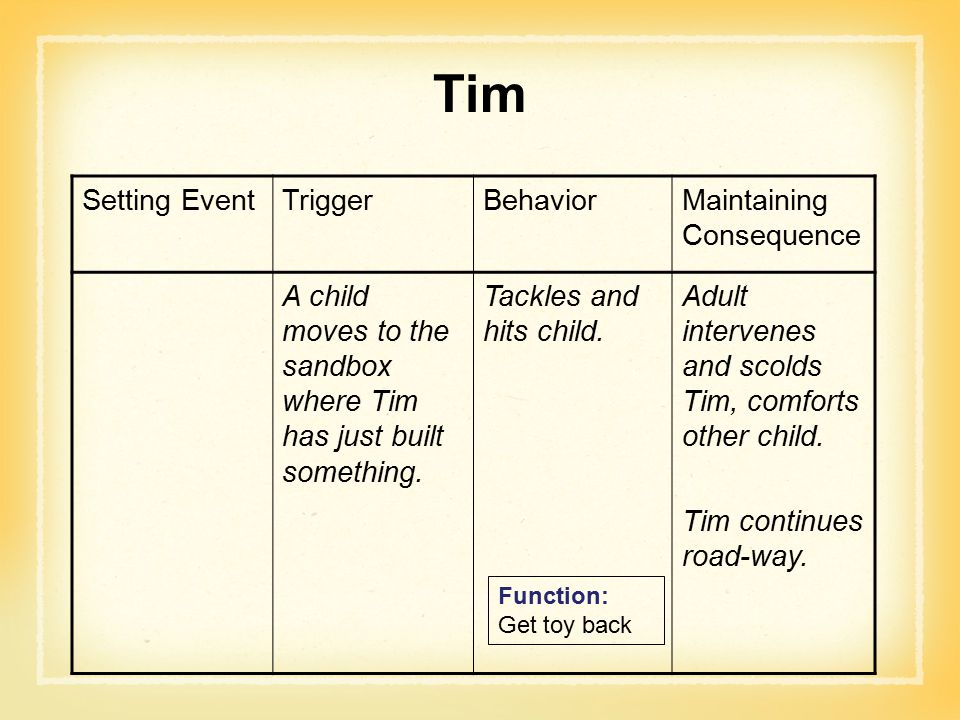 Tim Setting Event Trigger Behavior Maintaining Consequence