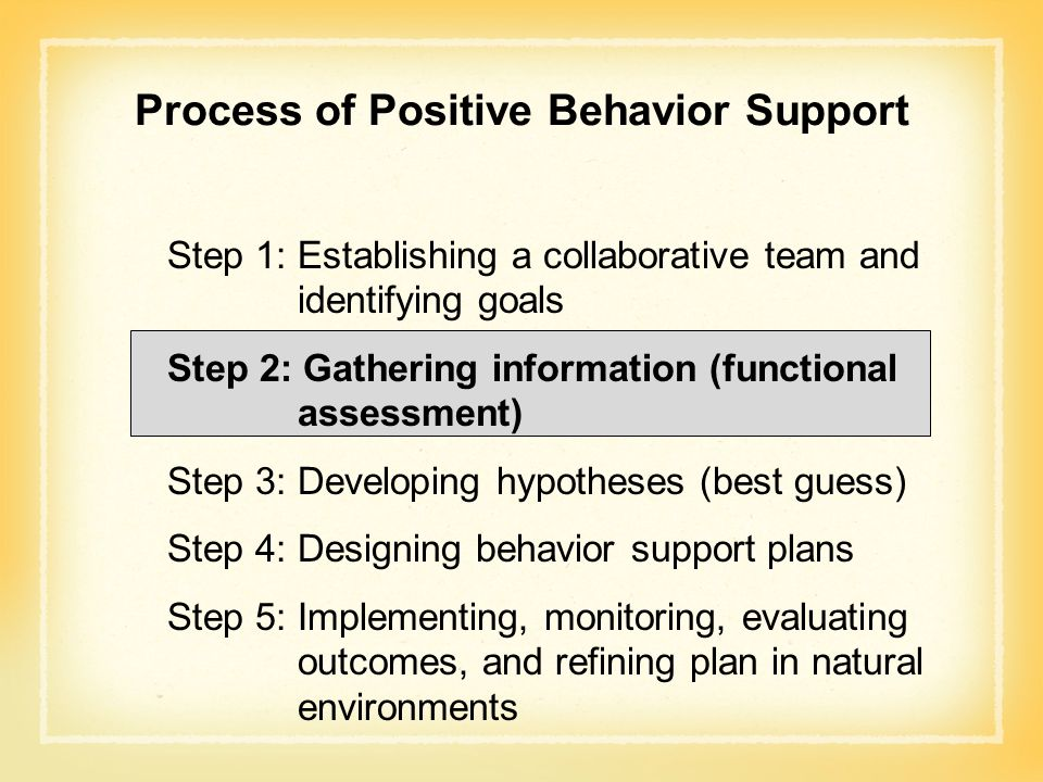 behavioral support plans essay College essay writing service question description review the week 3 assignment, functional behavioral assessment short paper, in which you outlined three challenging behaviors (and a possible function for each behavior) commonly observed in young children.