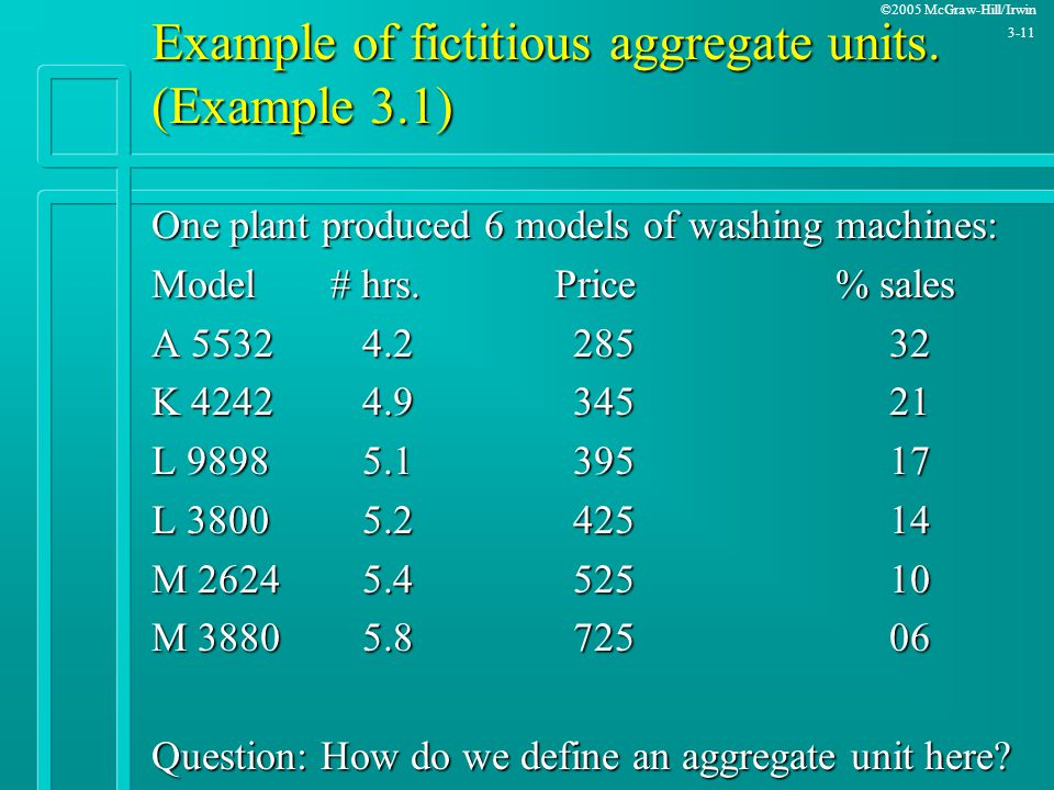 Example of fictitious aggregate units. (Example 3.1)