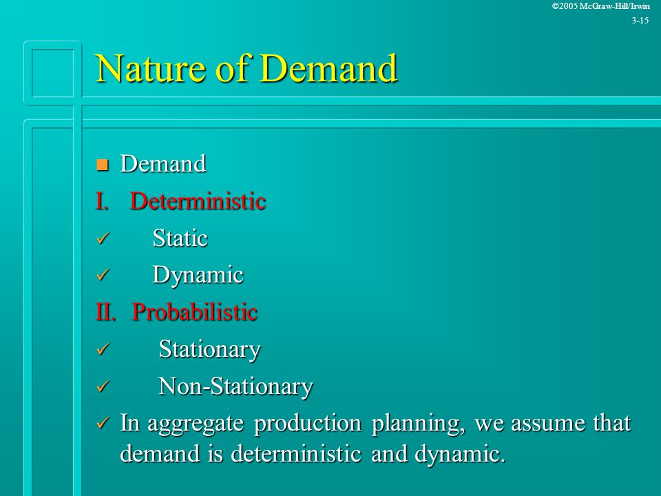 Nature of Demand Demand I. Deterministic Static Dynamic