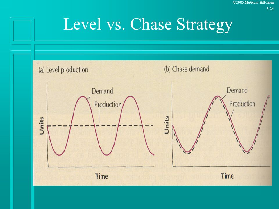 Level vs. Chase Strategy