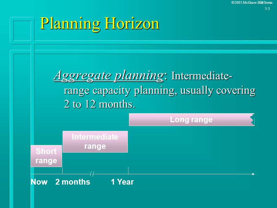 Planning Horizon Aggregate planning: Intermediate-range capacity planning, usually covering 2 to 12 months.