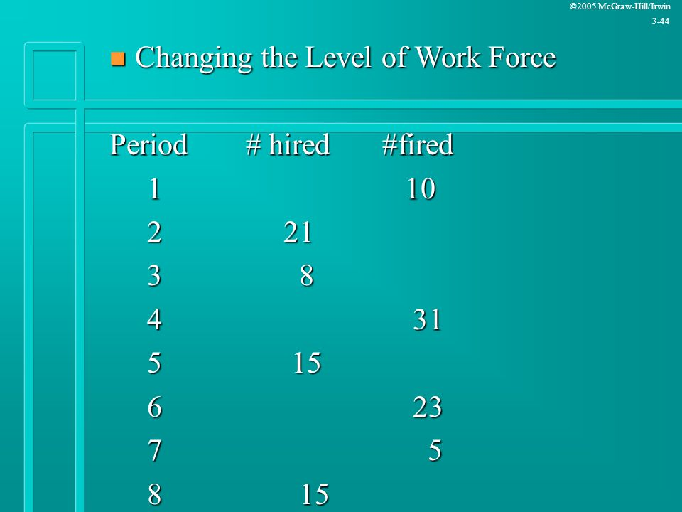 Changing the Level of Work Force