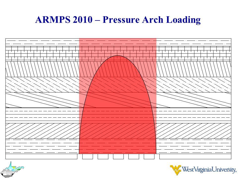 ARMPS 2010 – Pressure Arch Loading