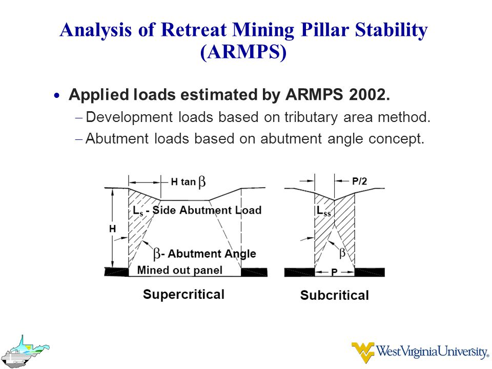 Analysis of Retreat Mining Pillar Stability (ARMPS)