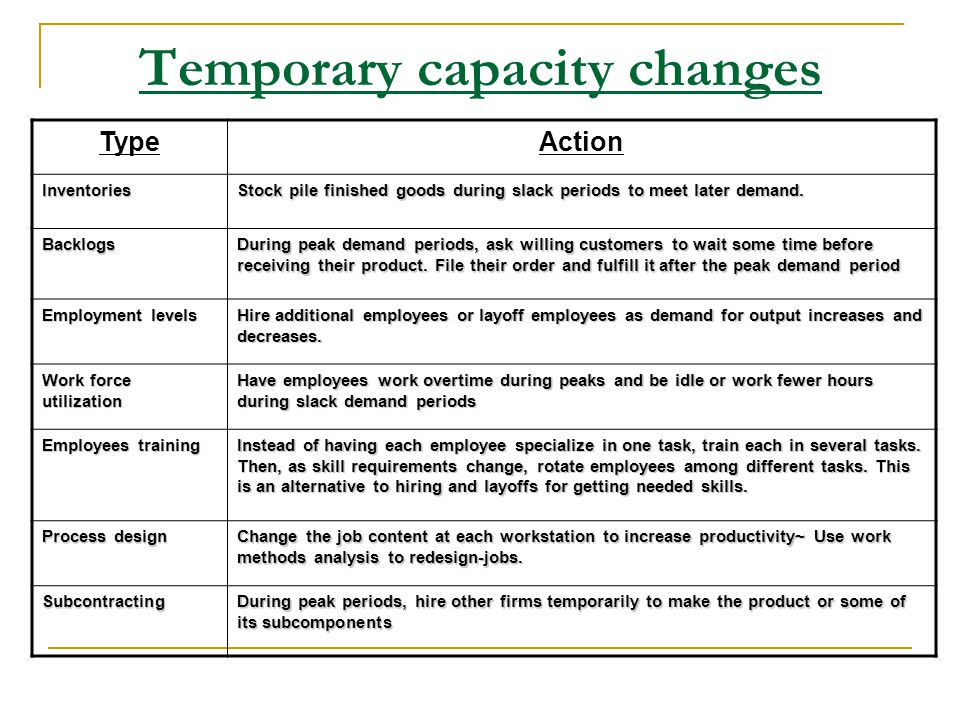 Temporary capacity changes