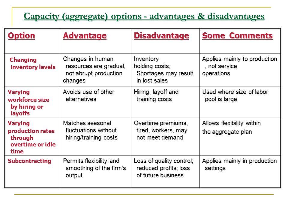 Capacity (aggregate) options - advantages & disadvantages
