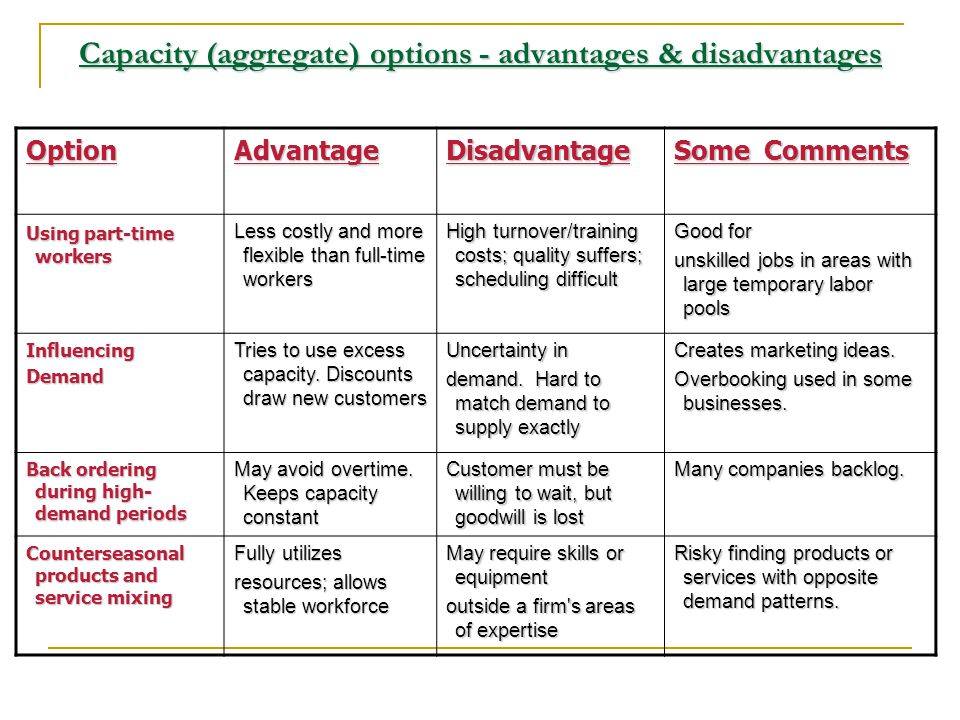 advantage and disadvantage of a full time jobs The disadvantage of this development is the  the benefit of organising your advantage disadvantage essay as illustrated in  you can unsubscribe at any time.