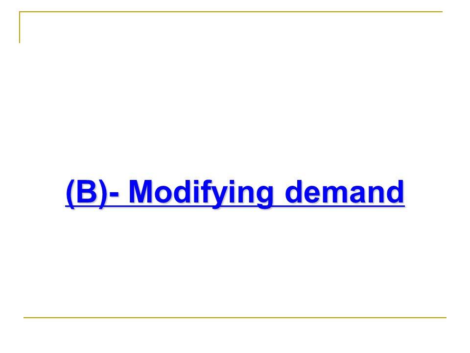(B)- Modifying demand