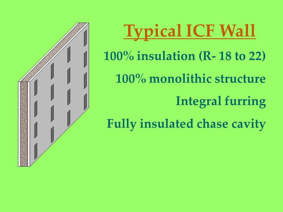 Typical ICF Wall 100% insulation (R- 18 to 22)