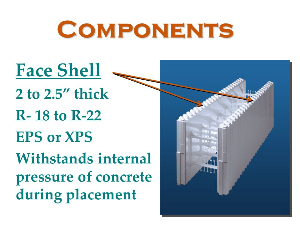 Components Face Shell 2 to 2.5 thick R- 18 to R-22 EPS or XPS