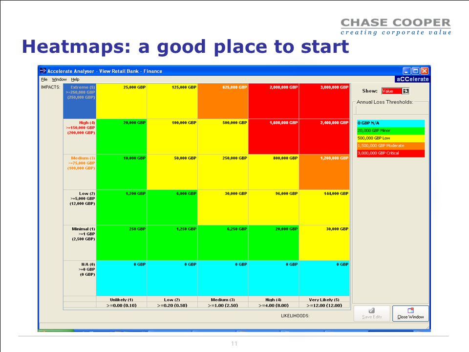 Heatmaps: a good place to start