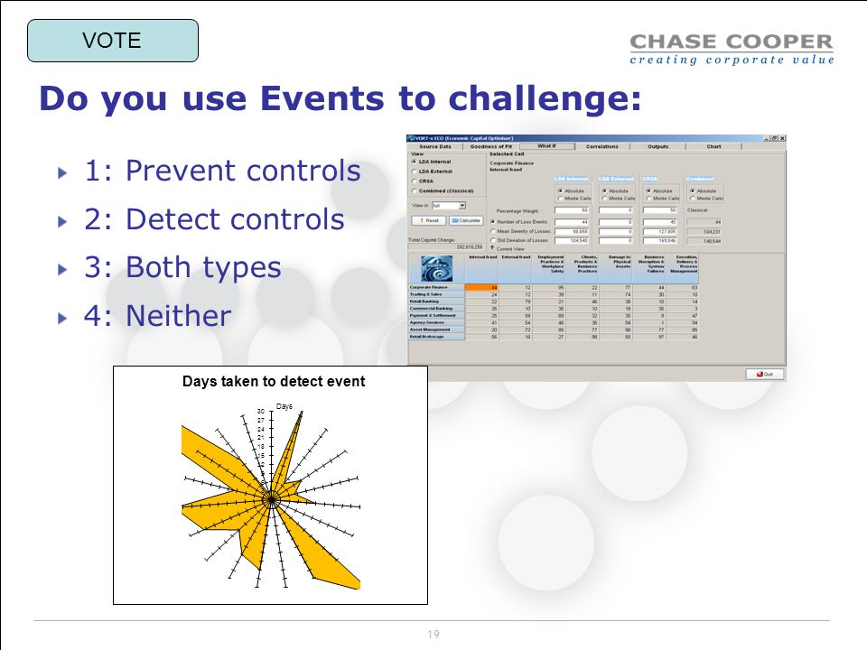 Do you use Events to challenge: